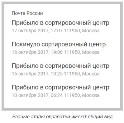 Адрес сортировочного центра 111950 в Москве и информация о нем