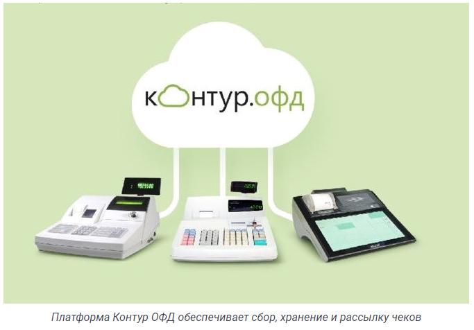 Что за СМС пришла: cash.kontur.ru