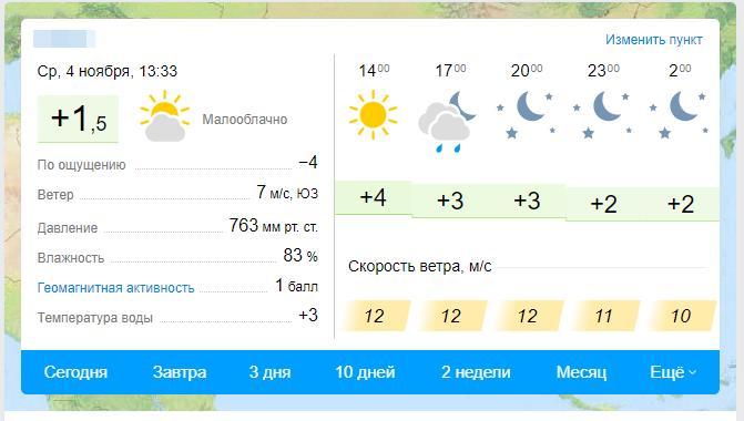 Погода! ТОП-5 сайтов прогноза погоды для твоего города