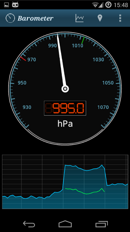 ТОП-5 барометров анероидов для вашего Андроид-устройства