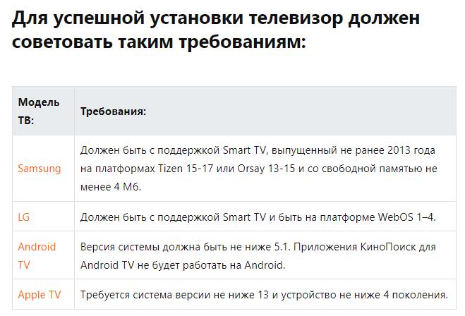 Ввести код с телевизора для Кинопоиска: yandex.ru/activate или code.hd.ru